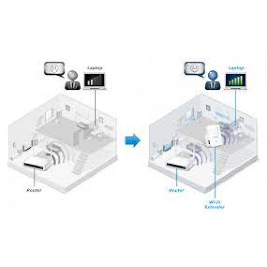Wireless-N Wifi Repeater B